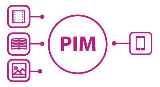 10 raisons clés justifiant le déploiement d'une solution PIM